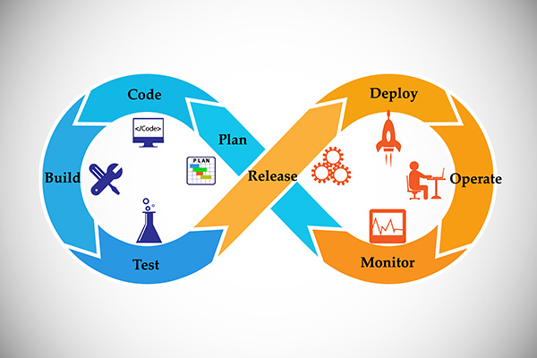 Enable Agile and DevOps Frameworks